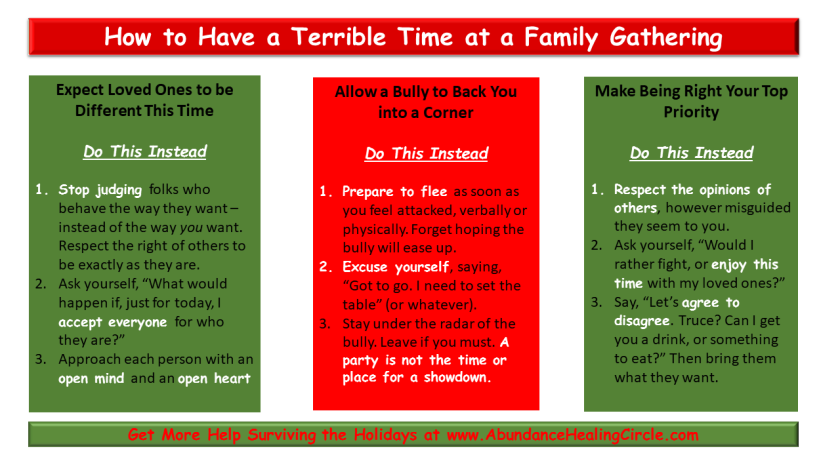 How to Have a Terrible Time at a Family Gathering
